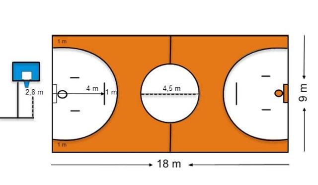 gambar dan ukuran lapangan basket mini