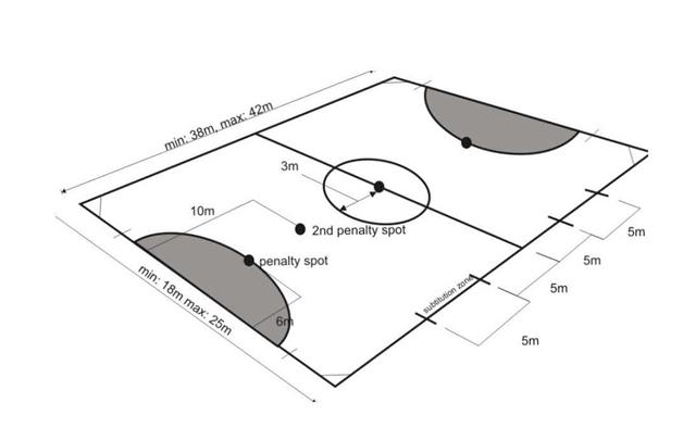 Contoh Gambar dan ukuran lapangan futsal