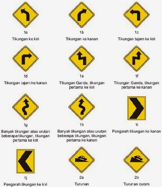 Contoh Gambar rambu lalu lintas Peringatan