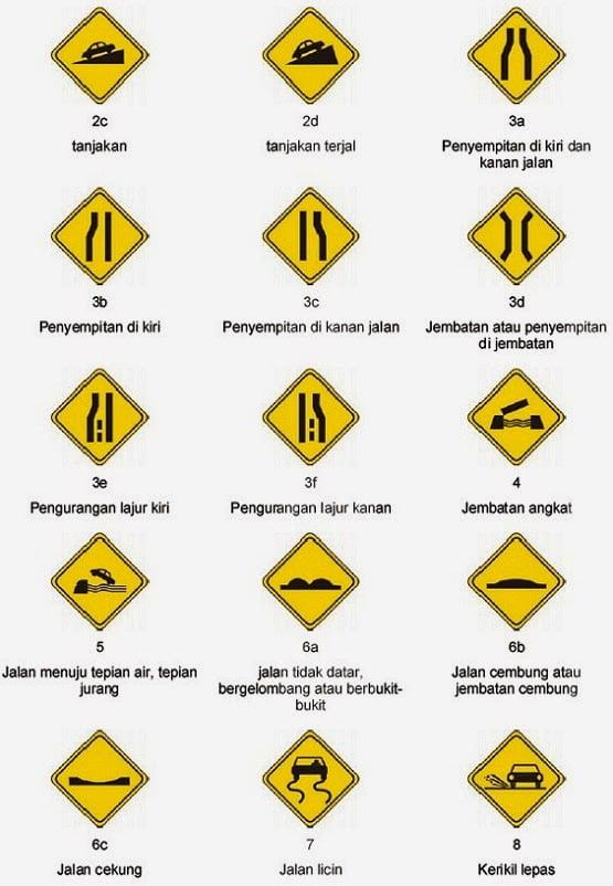 Gambar rabu lalu lintas peringatan